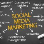 5 Strategi Sukses Pemasaran di Sosial Media