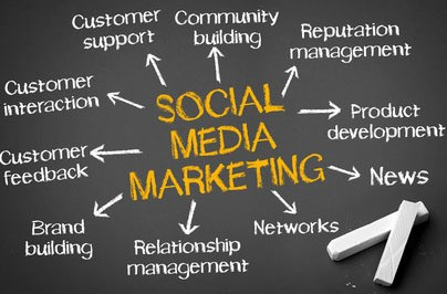 socmed marketing