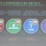 Rekomendasi Situs Belanja Online Premium