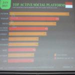 5 Cara Efektif Promosi Produk di Instagram