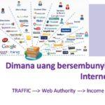Cara Bisnis Online: Di Mana Potensi Uang Tersembunyi di Era Digital?